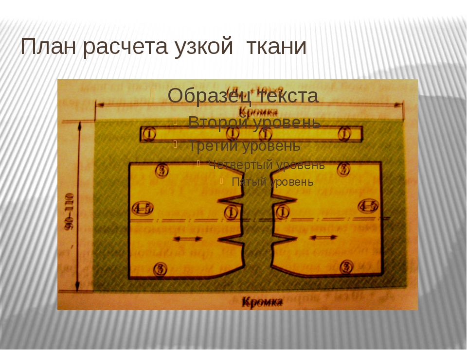 План расчета узкой ткани