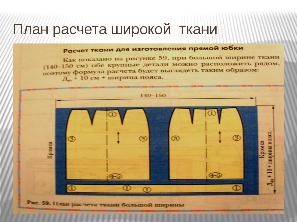 План расчета широкой ткани