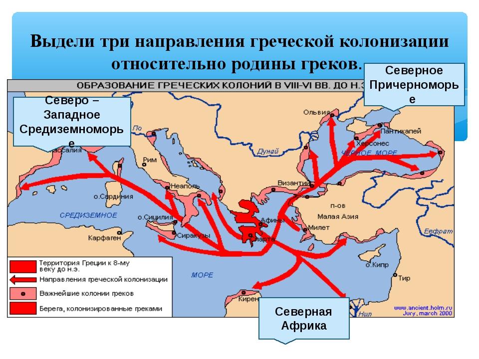 Выдели три направления греческой колонизации относительно родины греков. Севе...