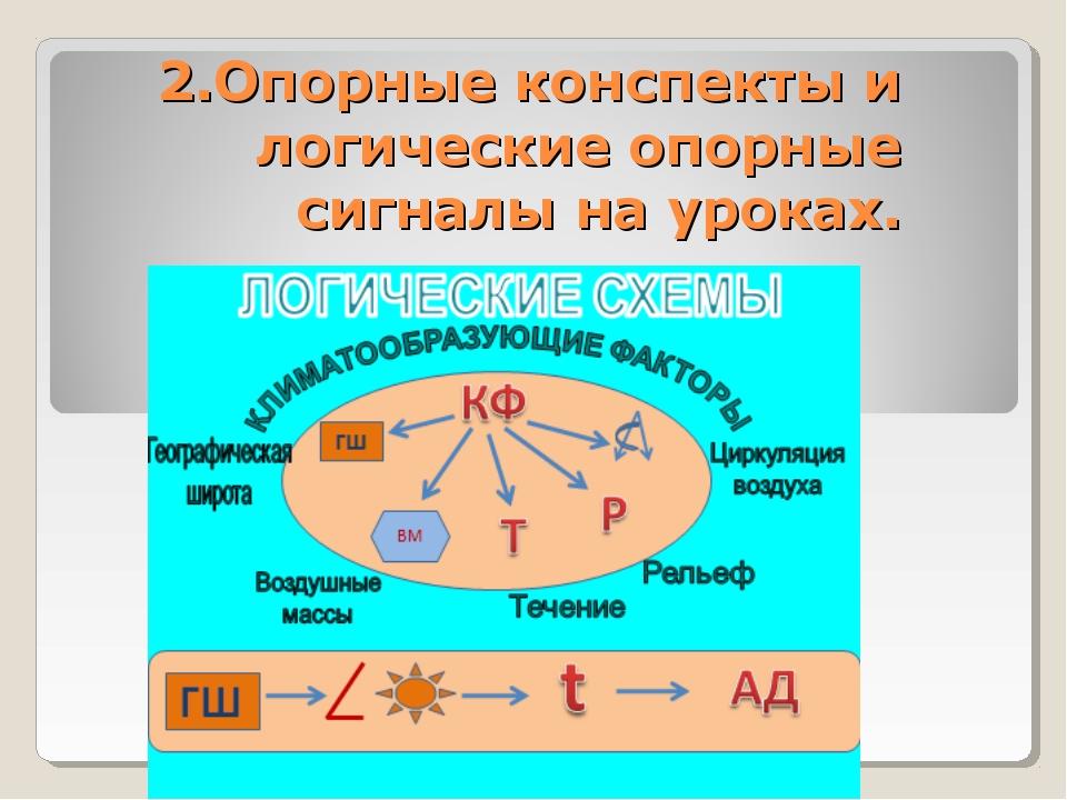 2.Опорные конспекты и логические опорные сигналы на уроках.