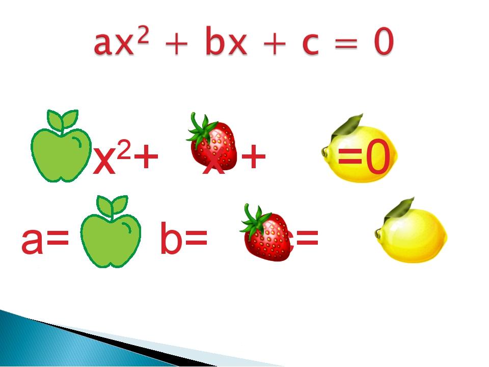 x2+ x + =0 a= b= c=