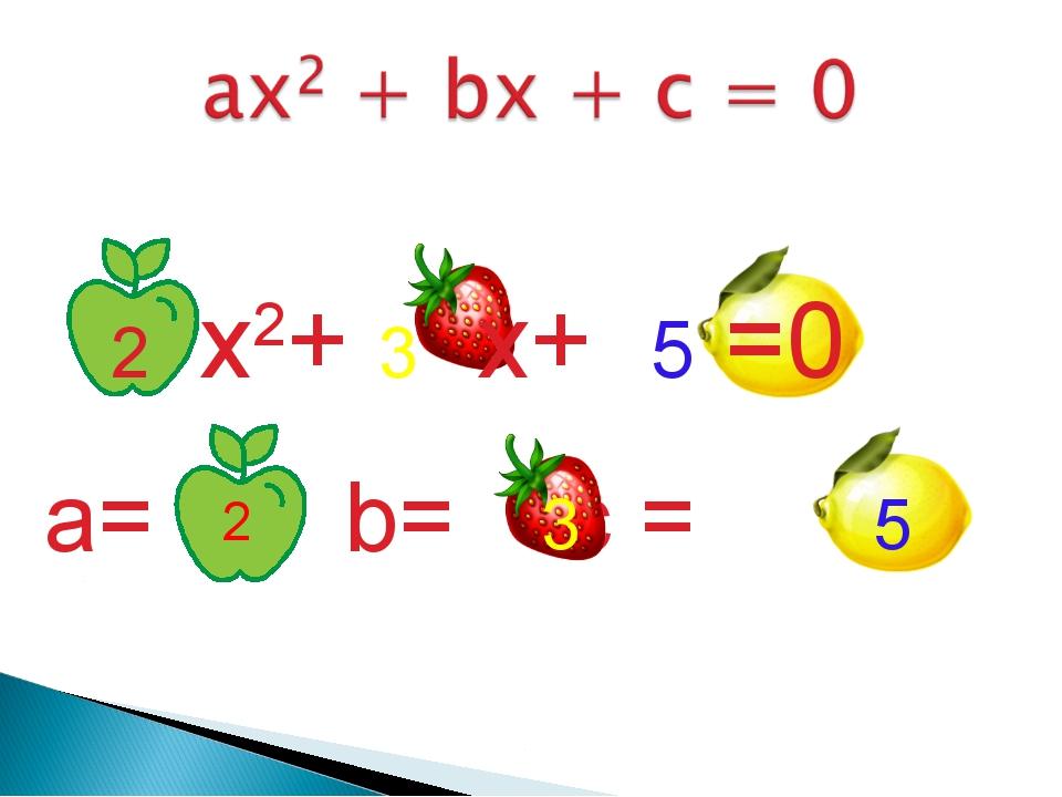 2 x2+ 3 x+ 5 =0 a= b= c = 2 3 5