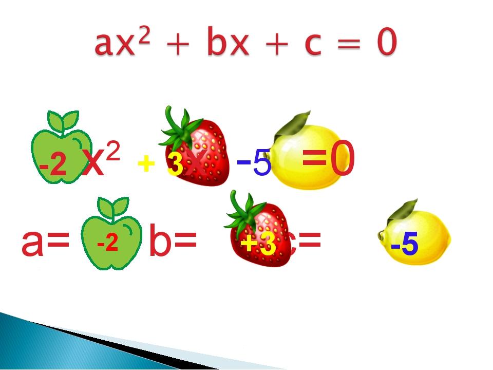 -2 x2 + 3x -5 =0 a= b= c= -2 +3 -5