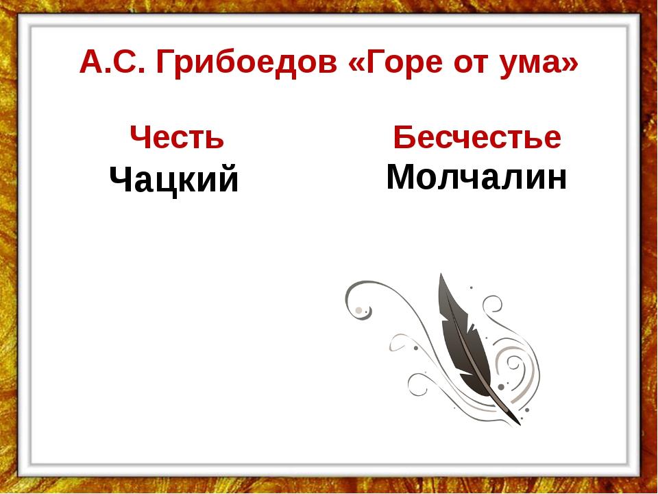 А.С. Грибоедов «Горе от ума» Честь Чацкий Бесчестье Молчалин