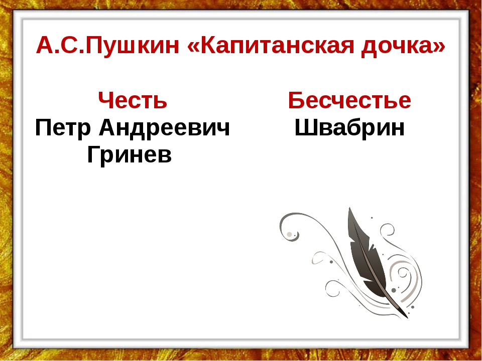 А.С.Пушкин «Капитанская дочка» Честь Петр Андреевич Гринев Бесчестье Швабрин