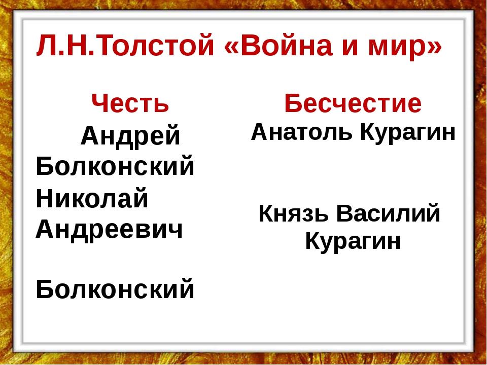 Л.Н.Толстой «Война и мир» Честь Андрей Болконский Николай Андреевич Болконски...