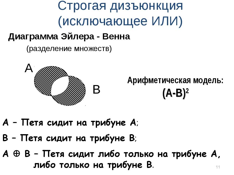 * Диаграмма Эйлера - Венна (разделение множеств) A – Петя сидит на трибуне А;...