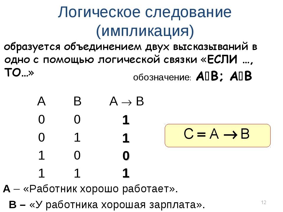 * A – «Работник хорошо работает». B – «У работника хорошая зарплата». 1 1 1 0...