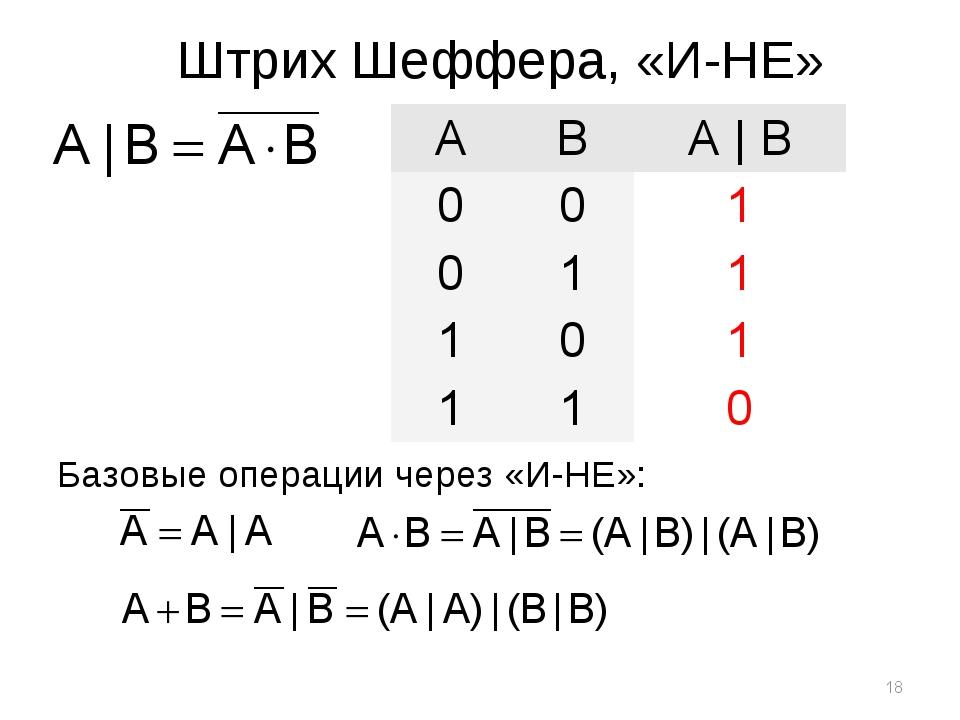 * Штрих Шеффера, «И-НЕ» Базовые операции через «И-НЕ»: ABА   B 001 011...