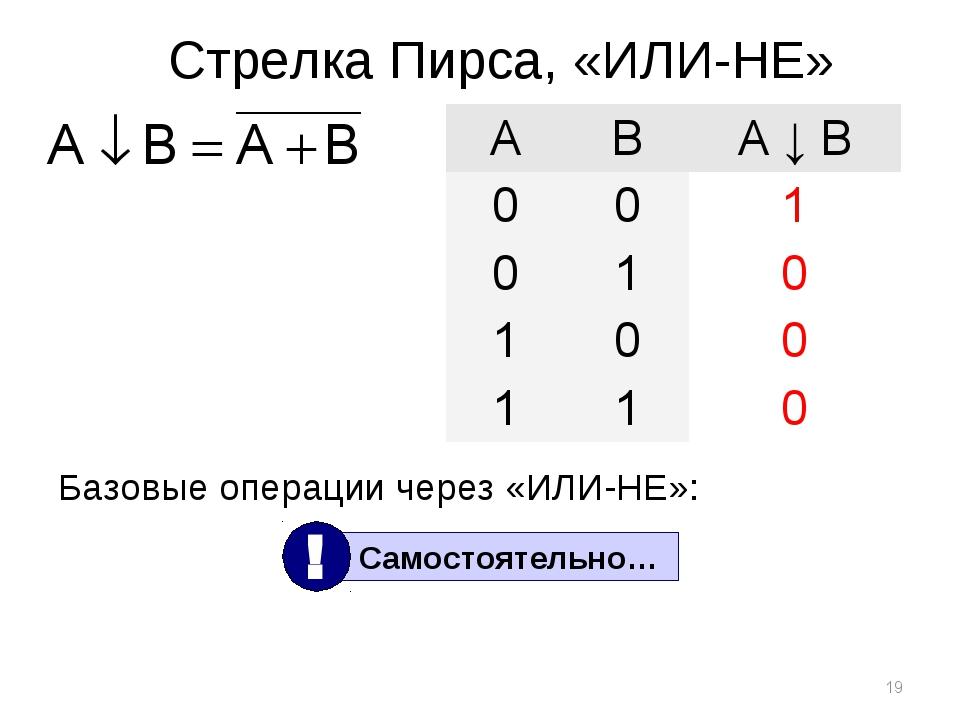 * Стрелка Пирса, «ИЛИ-НЕ» Базовые операции через «ИЛИ-НЕ»: ABА ↓ B 001 0...