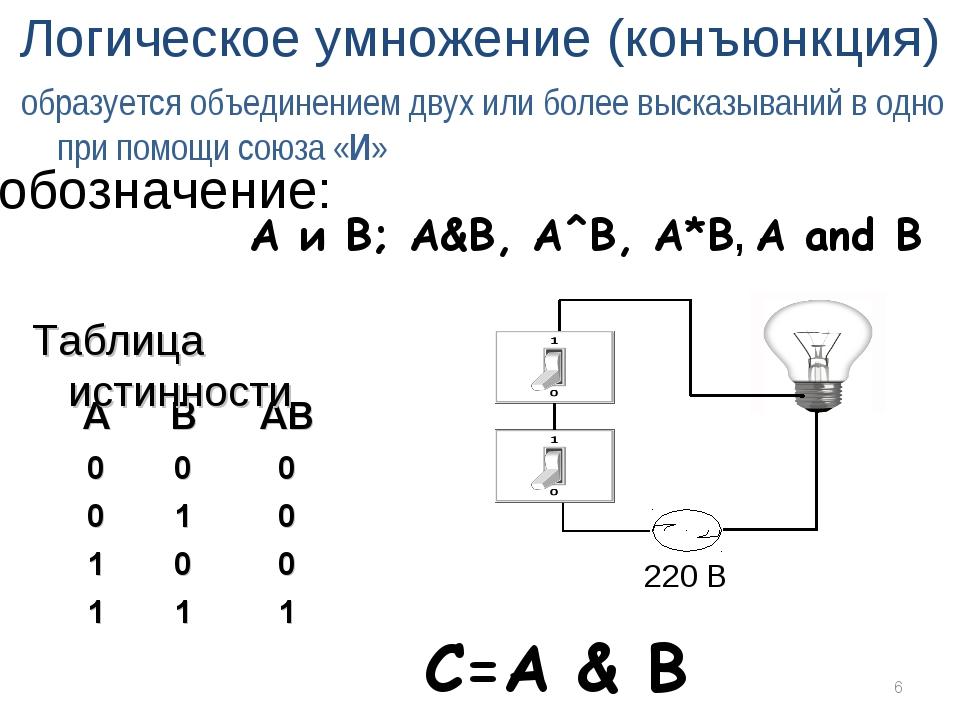 * Логическое умножение (конъюнкция) образуется объединением двух или более вы...