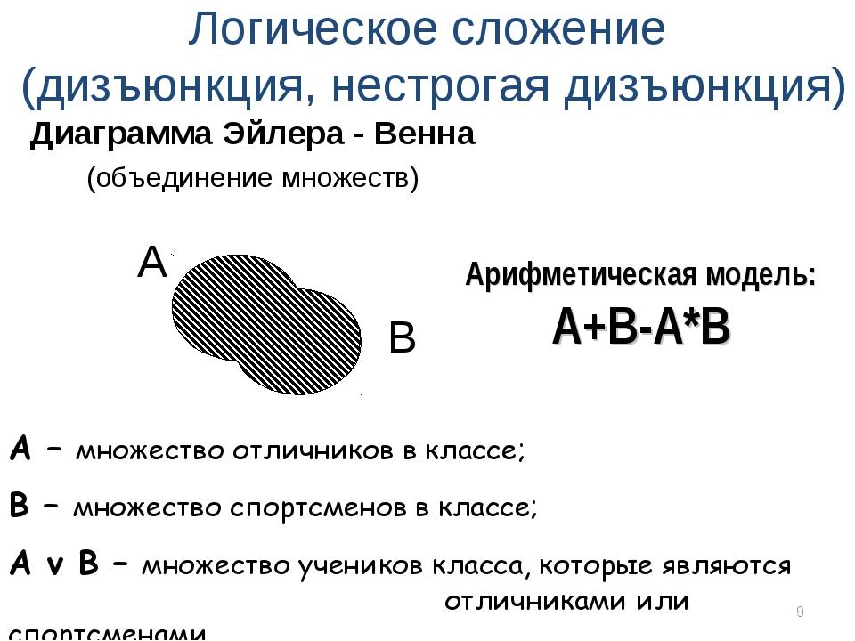 * Диаграмма Эйлера - Венна (объединение множеств) Логическое сложение (дизъюн...
