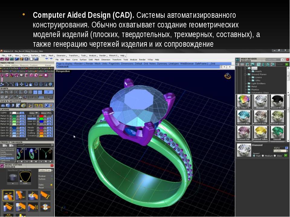 ComputerAided Design(CAD).Системы автоматизированного конструирования. Обы...