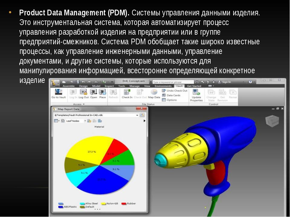 Product Data Management (PDM).Системы управления данными изделия. Это инстру...