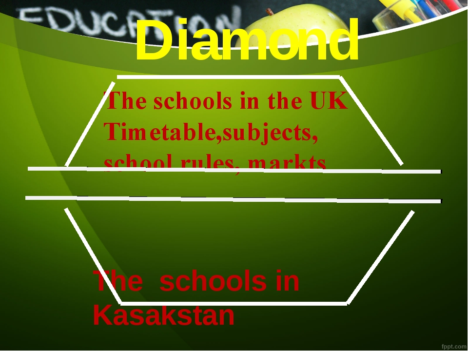 The schools in the UK Timetable,subjects, school rules, markts The schools in...