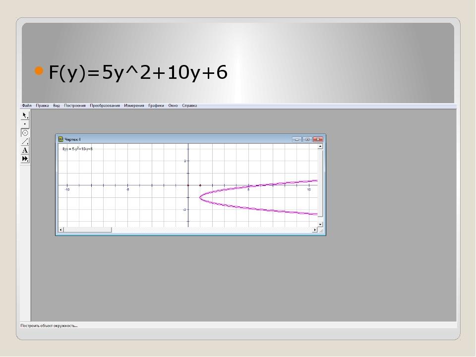 Постороение уравнениий F(y)=5y^2+10y+6