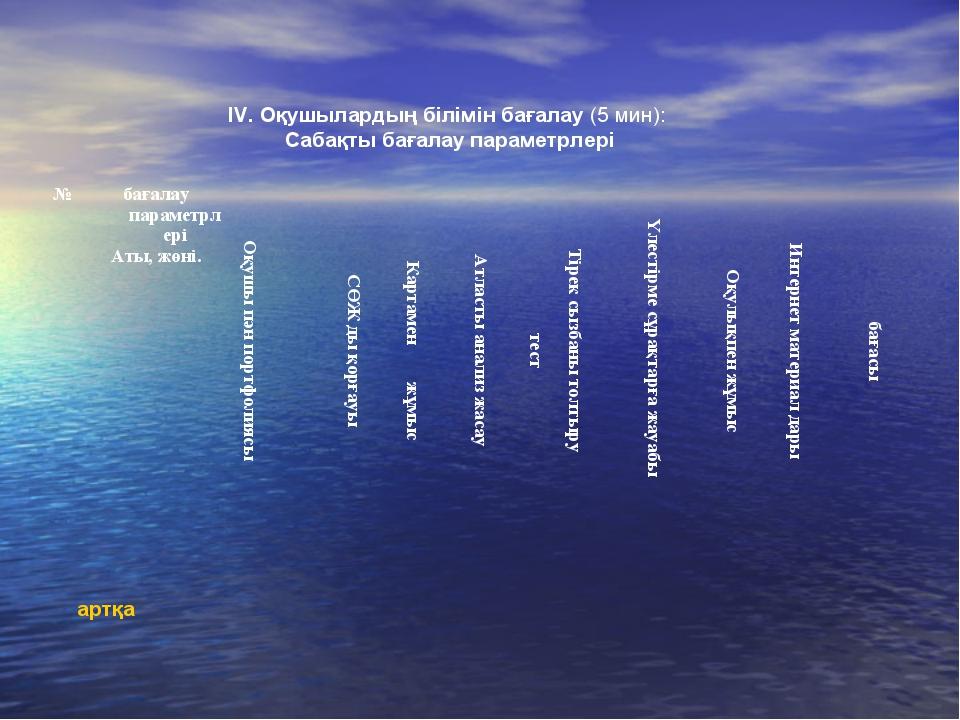 IV. Оқушылардың білімін бағалау (5 мин): Сабақты бағалау параметрлері артқа №...