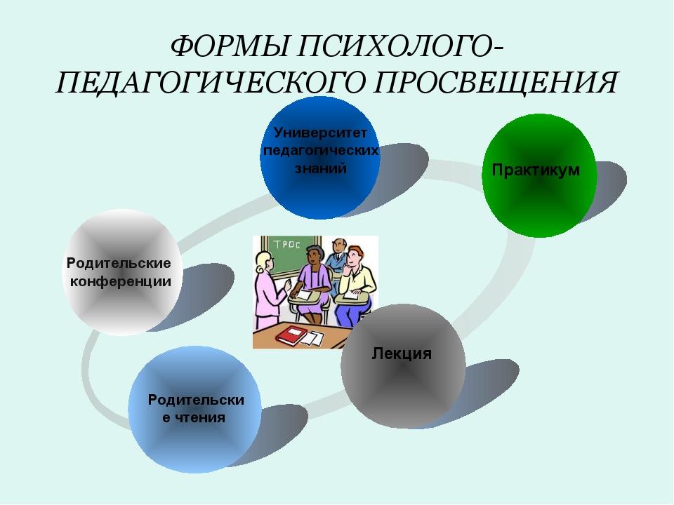 ФОРМЫ ПСИХОЛОГО-ПЕДАГОГИЧЕСКОГО ПРОСВЕЩЕНИЯ