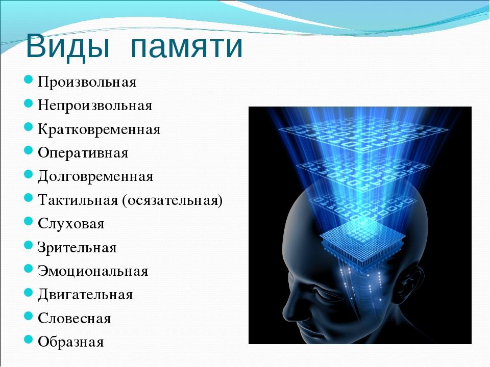 Виды памяти Произвольная Непроизвольная Кратковременная Оперативная Долговрем...