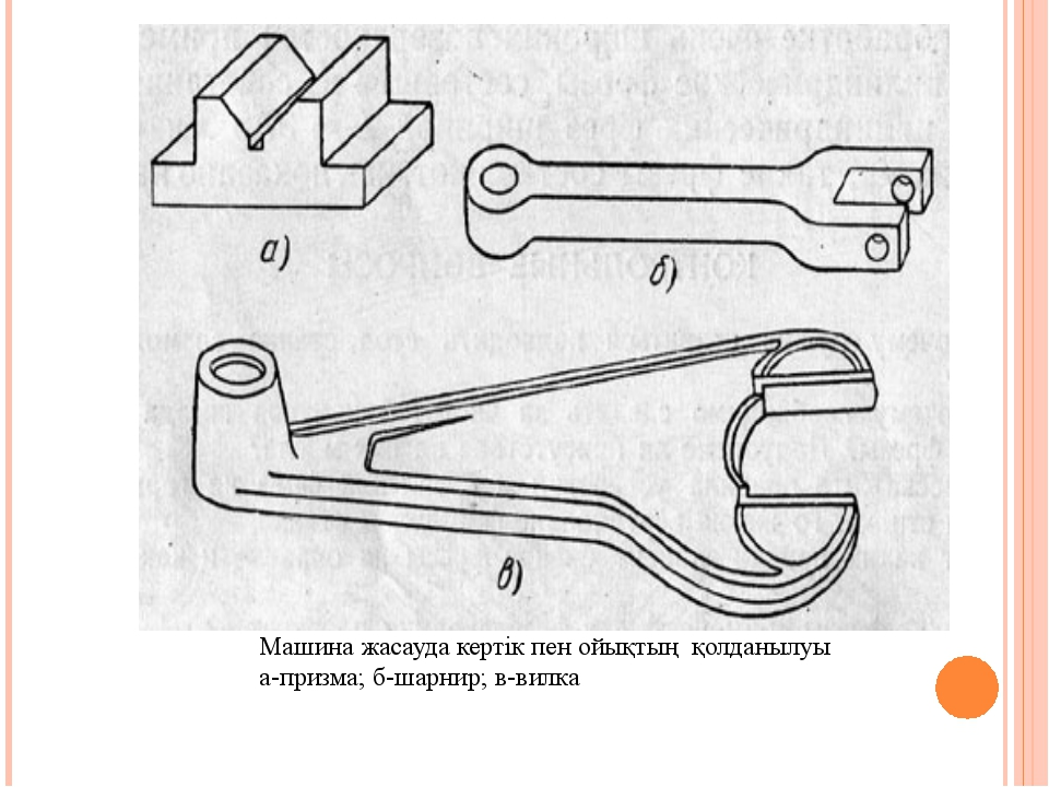 Машина жасауда кертік пен ойықтың қолданылуы а-призма; б-шарнир; в-вилка