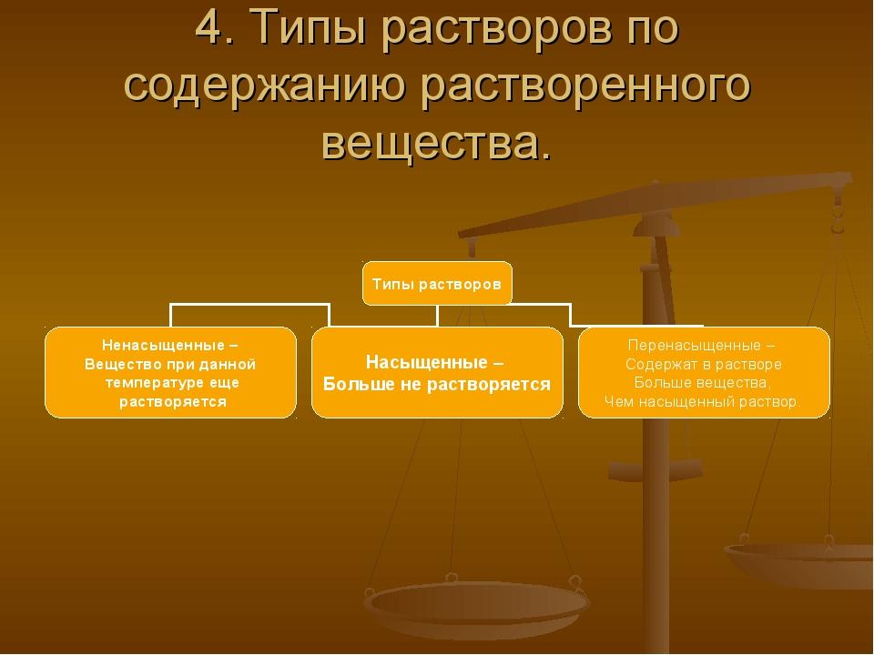 4. Типы растворов по содержанию растворенного вещества.