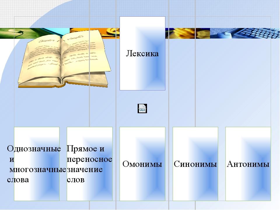 III тур Литература Писатели 1.Перед вами 5 портретов писателей 1.Пушкин 2. Ле...