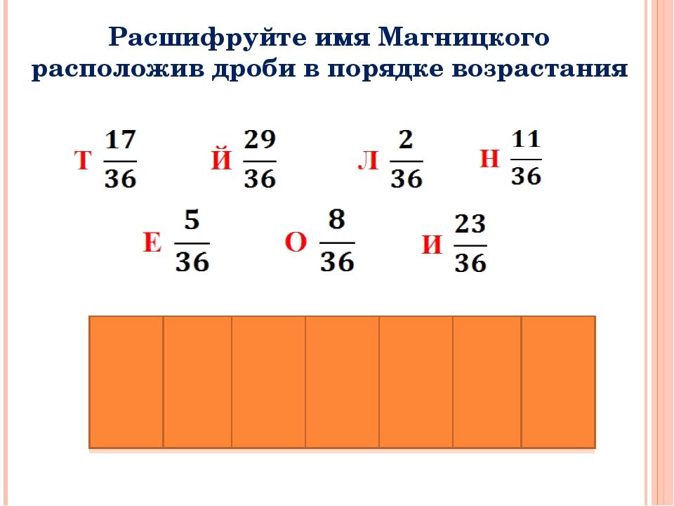 Расшифруйте имя Магницкого расположив дроби в порядке возрастания Л е о н т и й