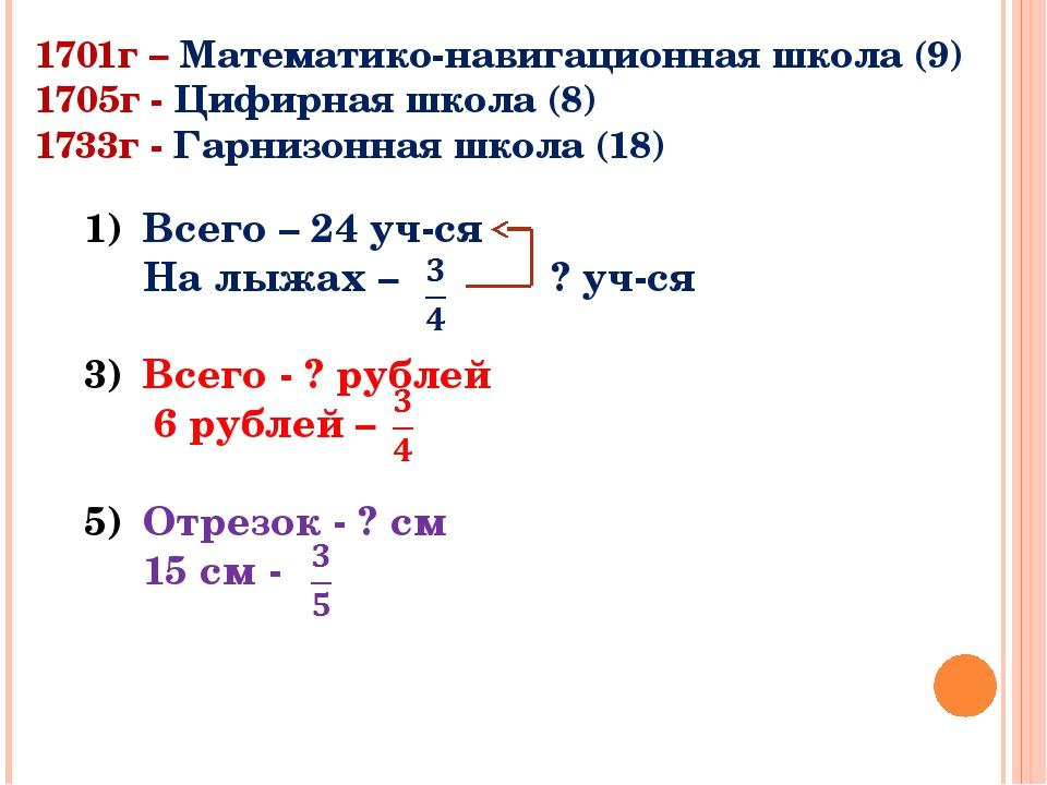 1701г – Математико-навигационная школа (9) 1705г - Цифирная школа (8) 1733г -...