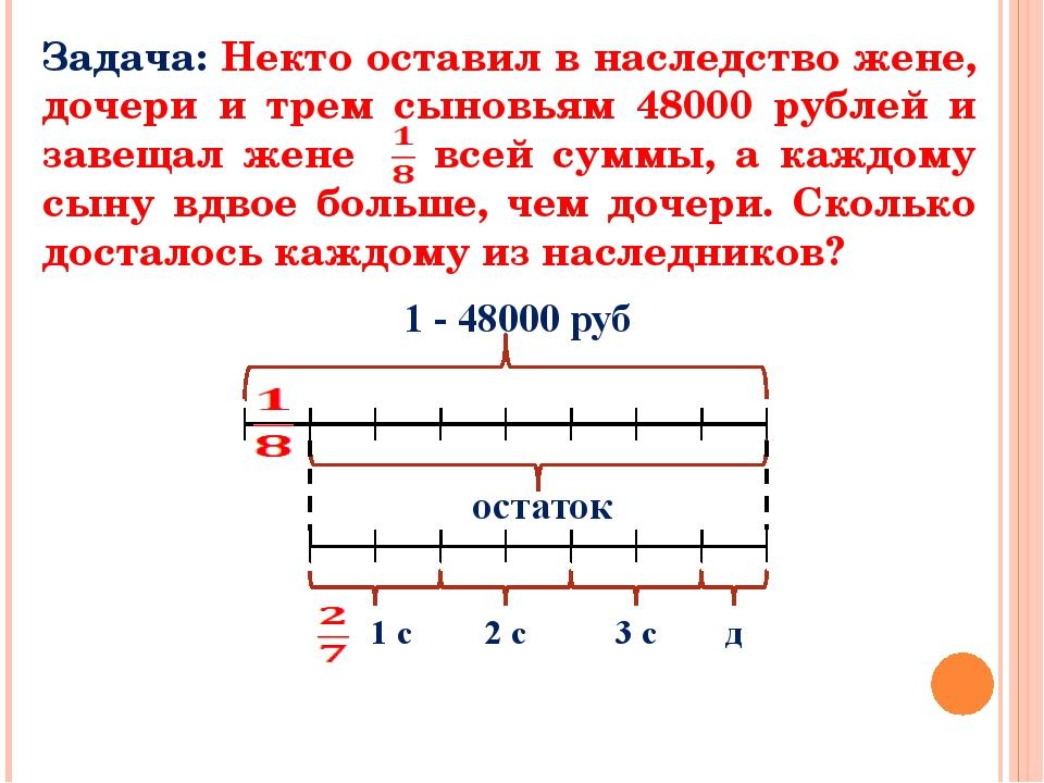 Задача: Некто оставил в наследство жене, дочери и трем сыновьям 48000 рублей...