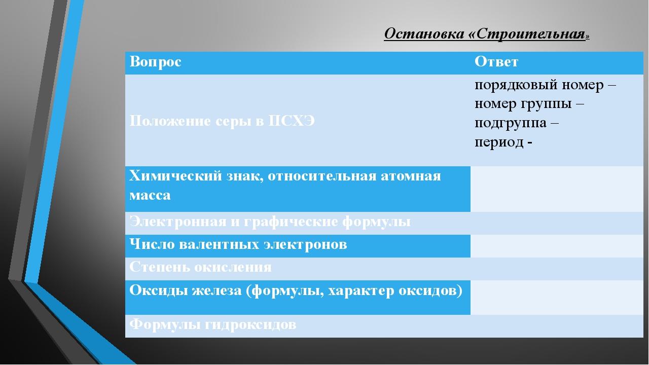 Остановка «Строительная» Вопрос Ответ Положение серы в ПСХЭ порядковый номер...