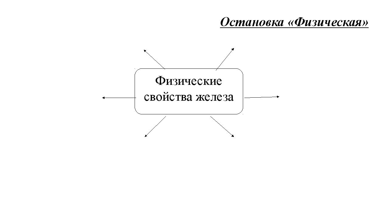 Остановка «Физическая» Физические свойства железа