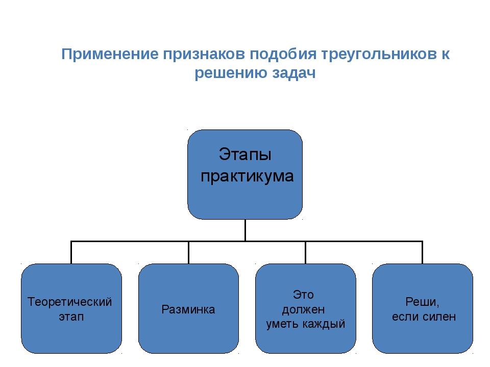 Применение признаков подобия треугольников к решению задач Этапы практикума...