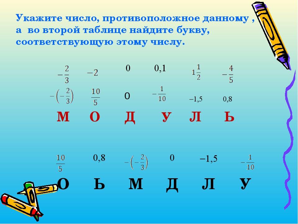 М О Д У Л Ь 0 1,5 0,8 Укажите число, противоположное данному , а во второй т...