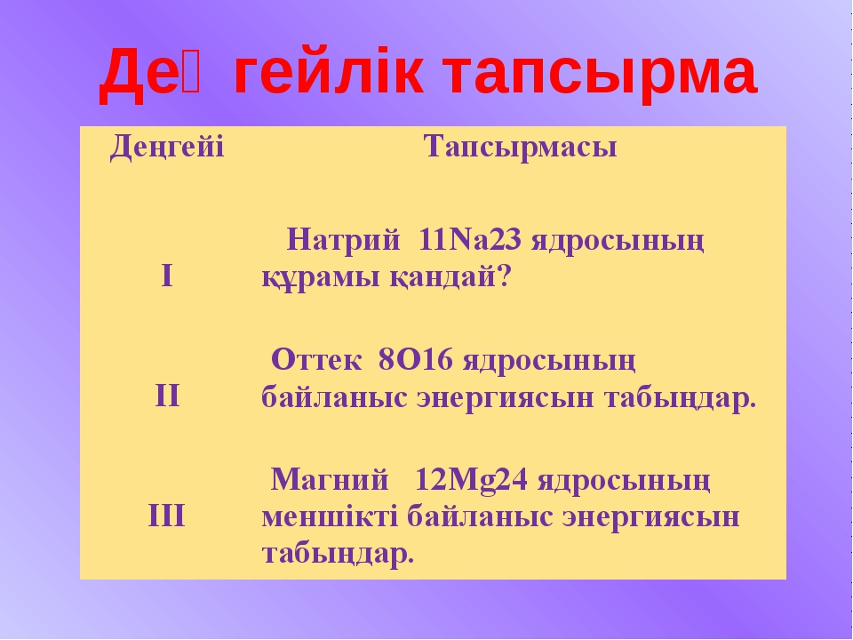 Деңгейлік тапсырма Деңгейі Тапсырмасы І Натрий11Na23ядросының құрамы қандай?...