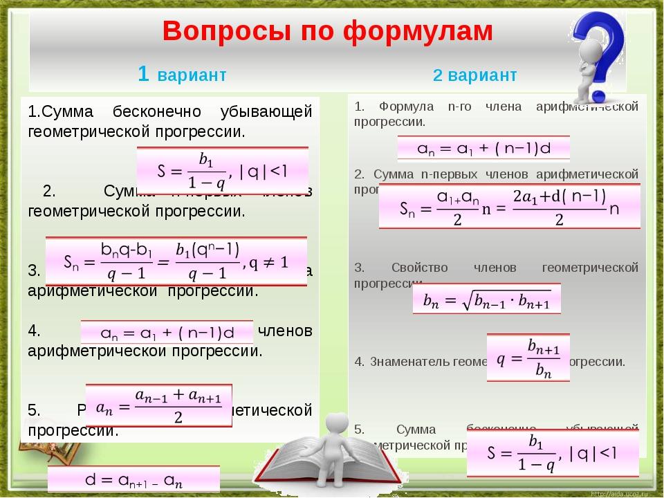 Вопросы по формулам 1 вариант 2 вариант 1. Формула n-го члена арифметической...