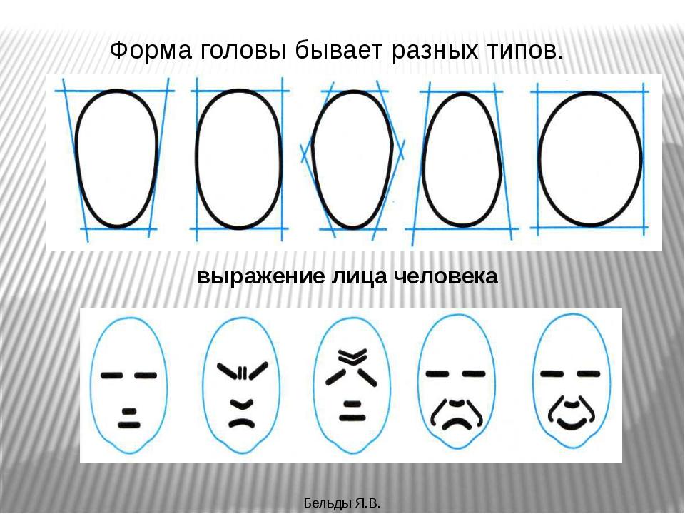 Форма головы бывает разных типов. выражение лица человека Бельды Я.В.
