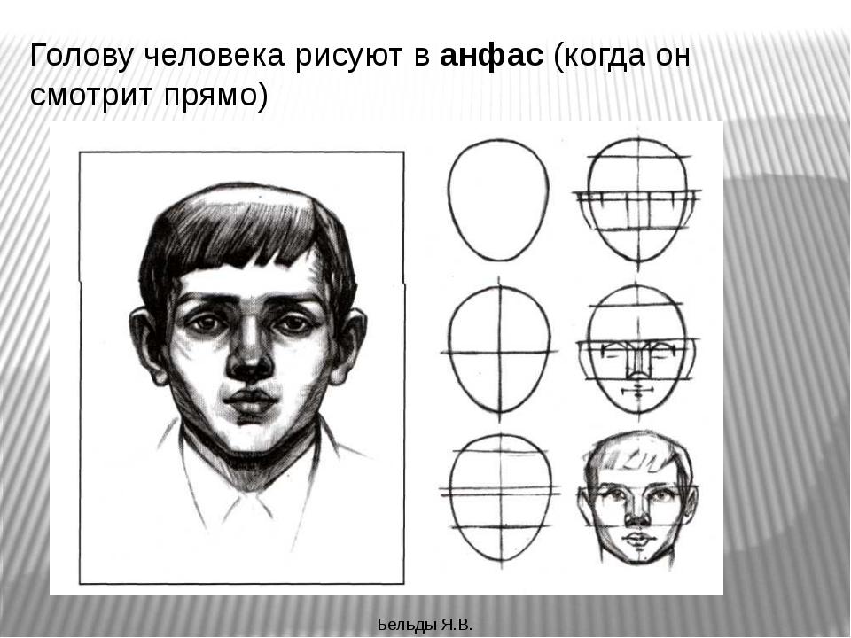 Голову человека рисуют в анфас (когда он смотрит прямо) Бельды Я.В.