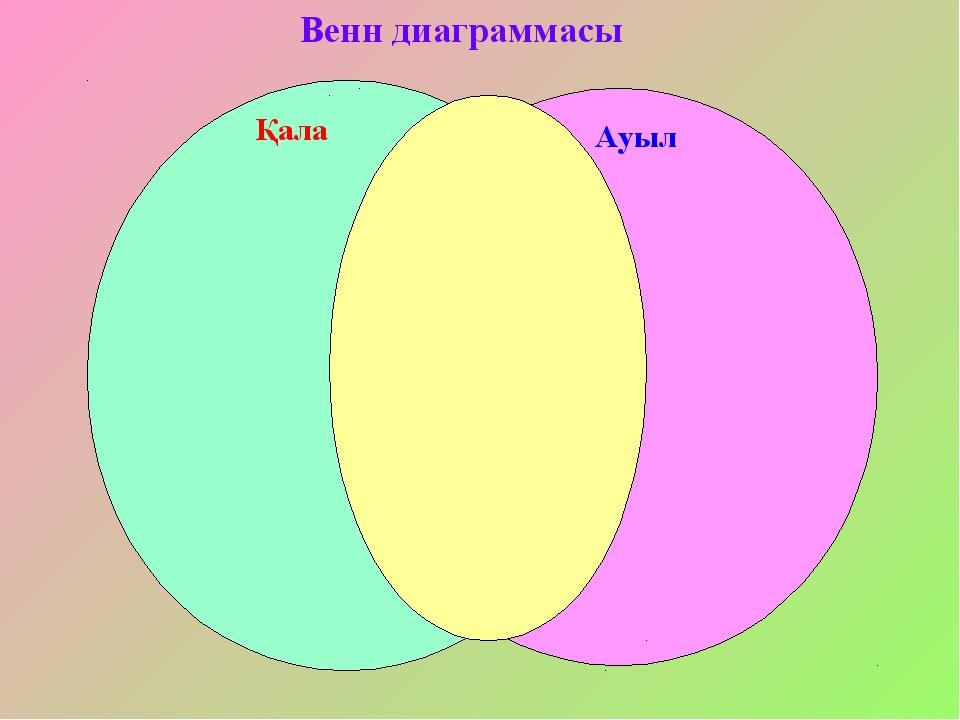 Қала Ауыл Венн диаграммасы
