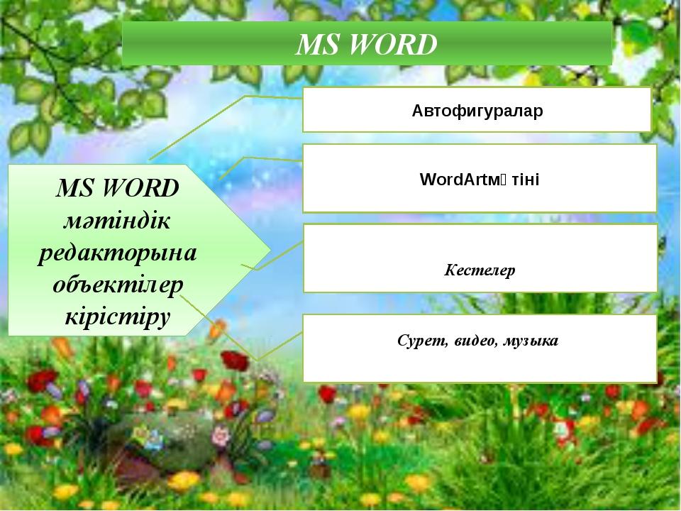МS WORD МS WORD мәтіндік редакторына объектілер кірістіру Автофигуралар WordA...