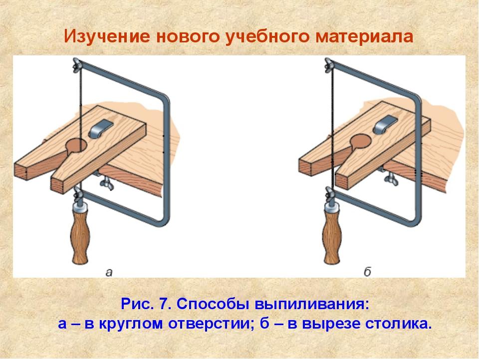 Изучение нового учебного материала Рис. 7. Способы выпиливания: а – в кругло...