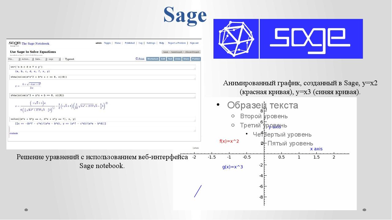Sage Решение уравнений с использованием веб-интерфейса Sage notebook. Анимиро...