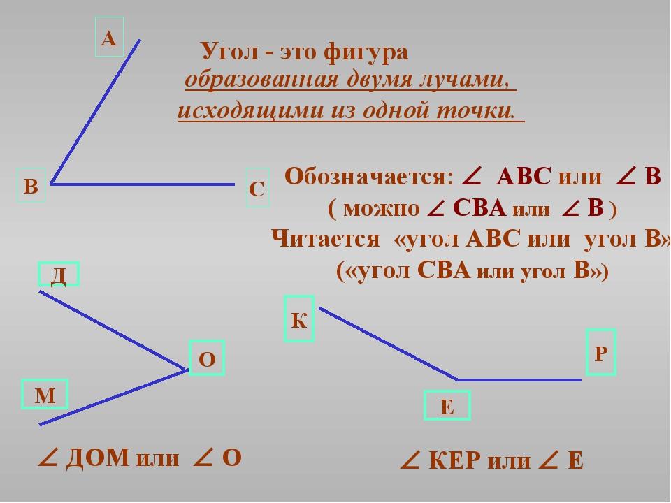 Угол - это фигура Обозначается:  АВС или  В ( можно  СВА или  В ) Читаетс...