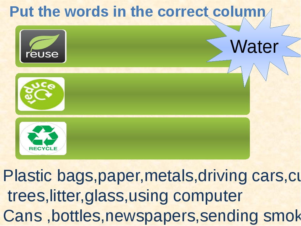 Put the words in the correct column. Plastic bags,paper,metals,driving cars,c...