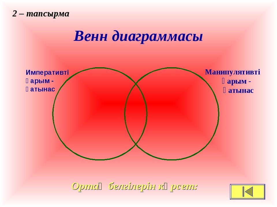Венн диаграммасы Ортақ белгілерін көрсет: Императивті қарым - қатынас 2 – та...