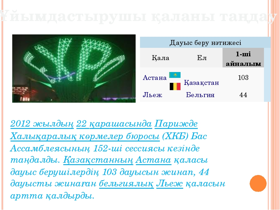 2012 жылдың22 қарашасындаПариждеХалықаралық көрмелер бюросы(ХКБ) Бас Асс...