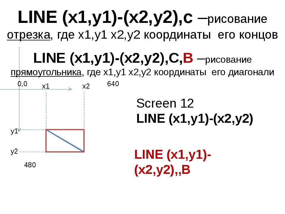 LINE (x1,y1)-(x2,y2),c –рисование отрезка, где x1,y1 x2,y2 координаты его кон...