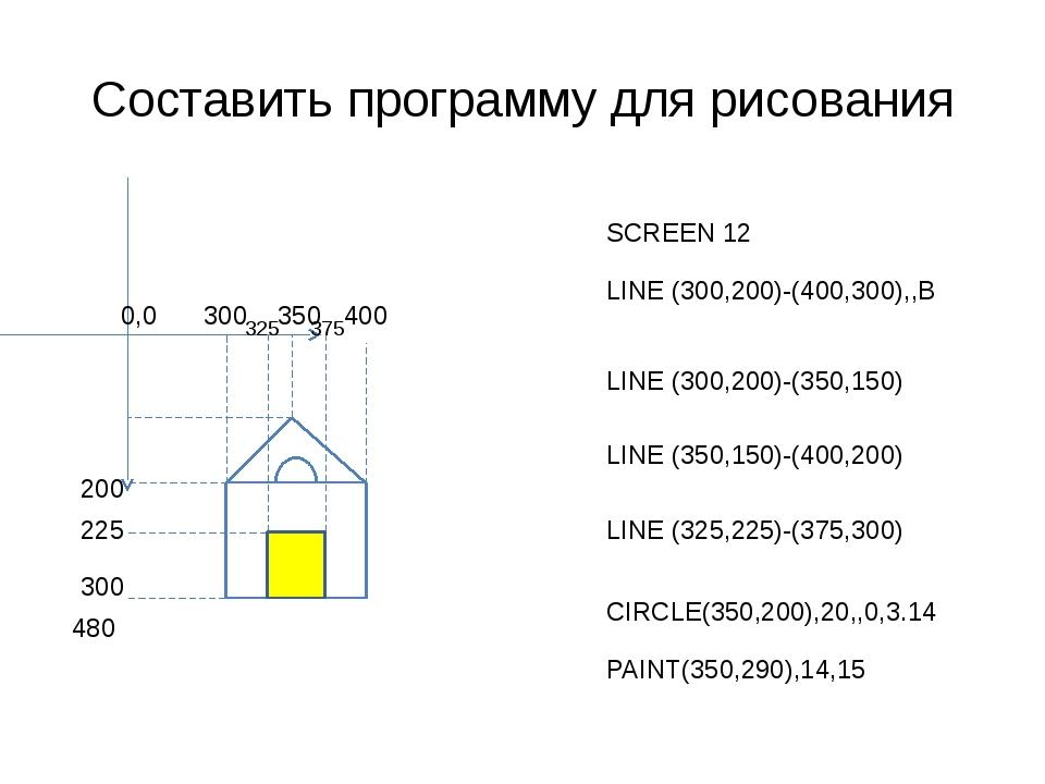 Составить программу для рисования 300 200 400 300 350 225 325 375 SCREEN 12 L...