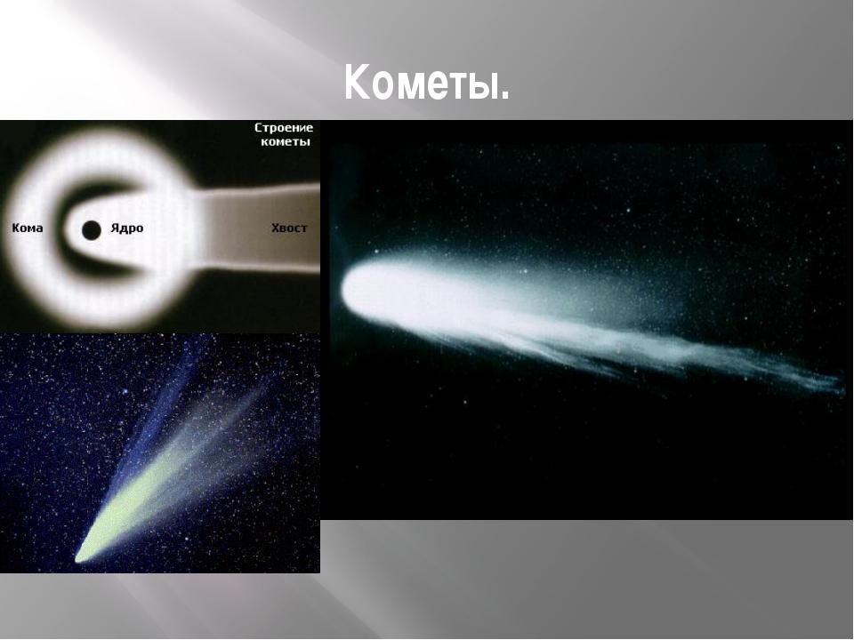 Кометы.