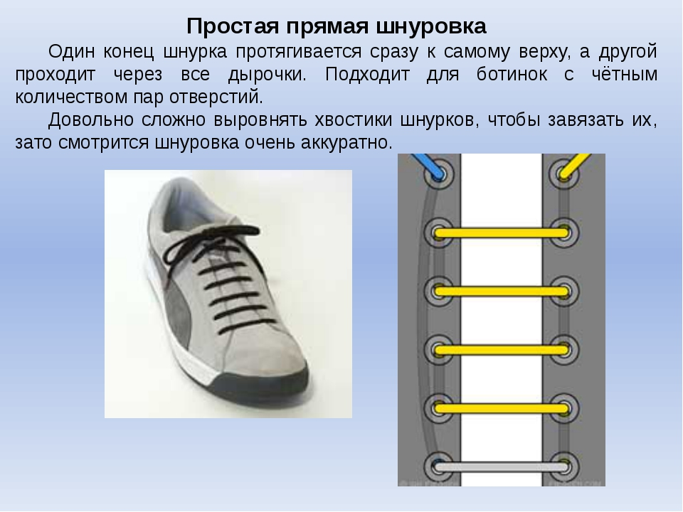 Простая прямая шнуровка Один конец шнурка протягивается сразу к самому верху...