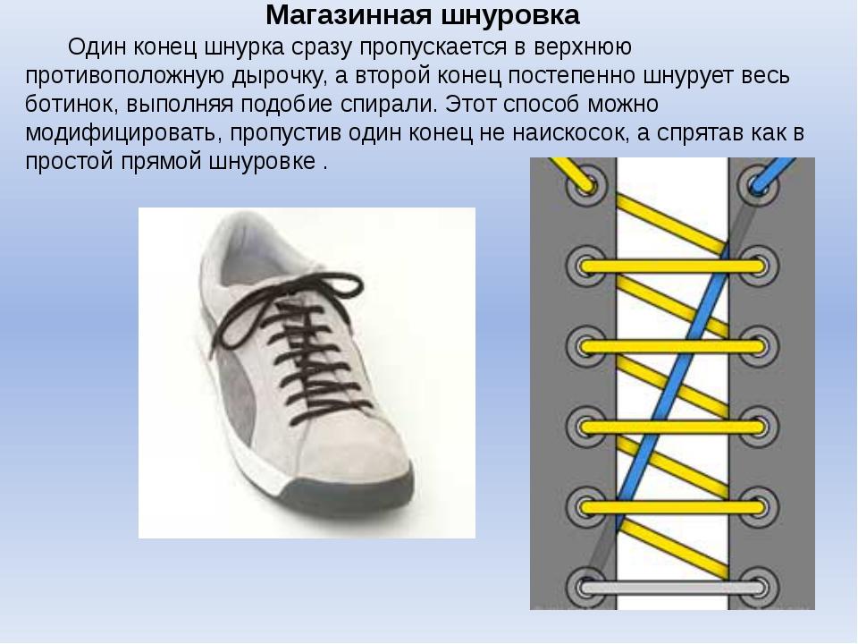 Магазинная шнуровка Один конец шнурка сразу пропускается в верхнюю противопо...